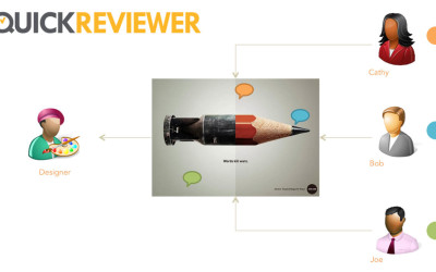Creative Review Workflow