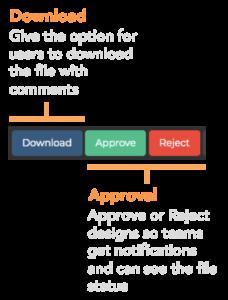 design approval